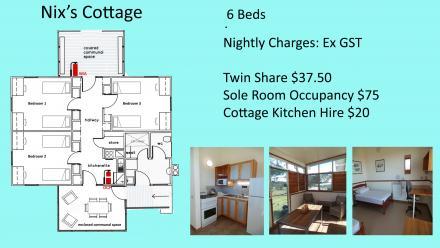 Nix's Cottage floor plan