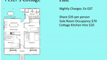 Peter's Cottage floor plan