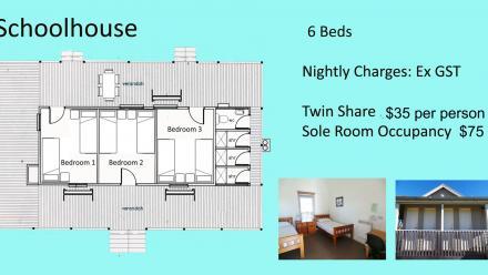 Schoolhouse floor plan