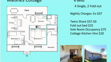Walsh's Cottage floor plan