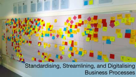 Standardising, Streamlining, and Digitalising Business Processes