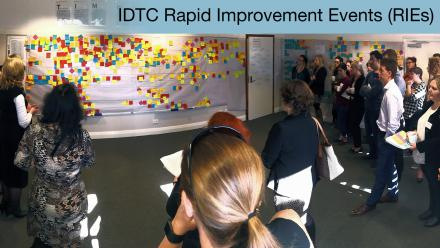 IDTC Rapid Improvement Events